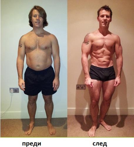 фитнес програма и диета