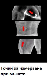 Калипер измерване на мазнини