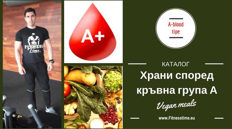 хранене според кръвна група А, кръвна група А храни