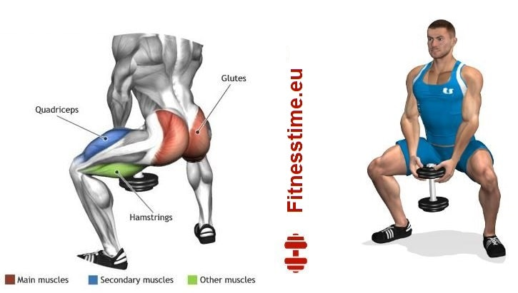 Тренировка за стегнато дупе (глутеус).